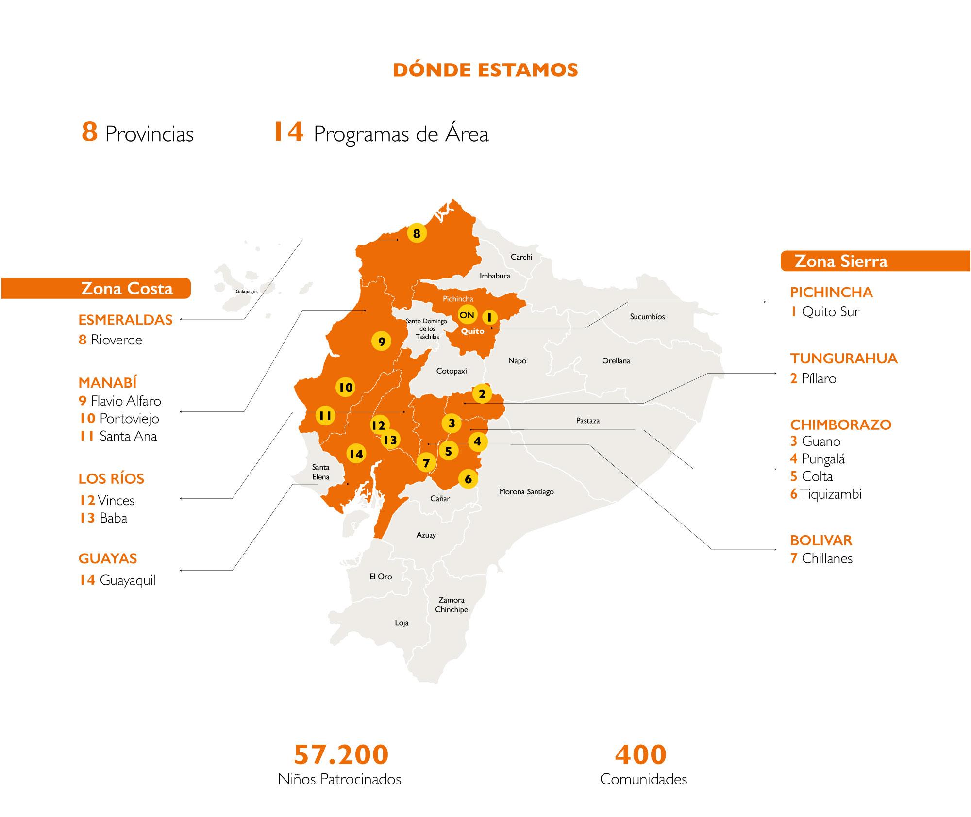 Mapa World Vision Ecuador Año Fiscal 2021
